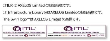 ITIL商標