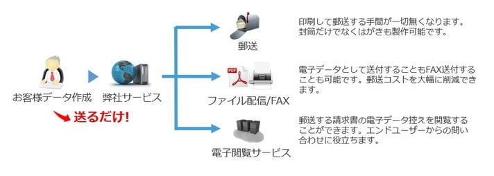 iec_model-1